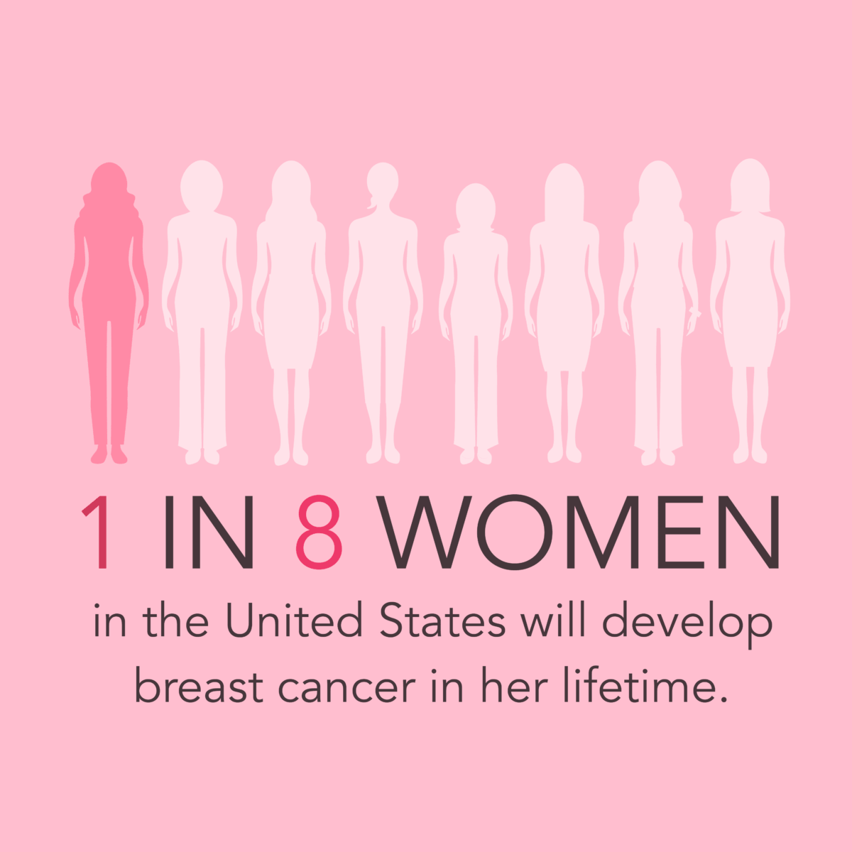 Breast Cancer Survival- Facts & Statistics You Must Know
